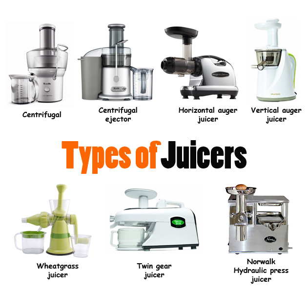 https://www.juicingwithg.com/types-of-juicers/